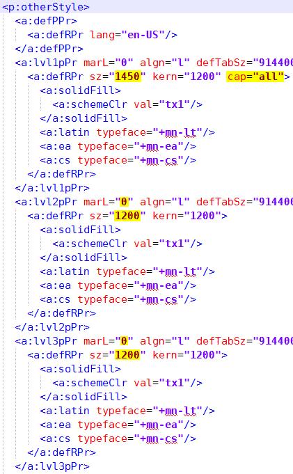Final XML code