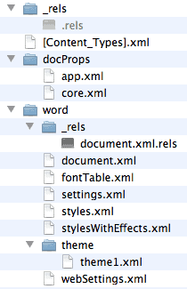 Inside a simple Word file